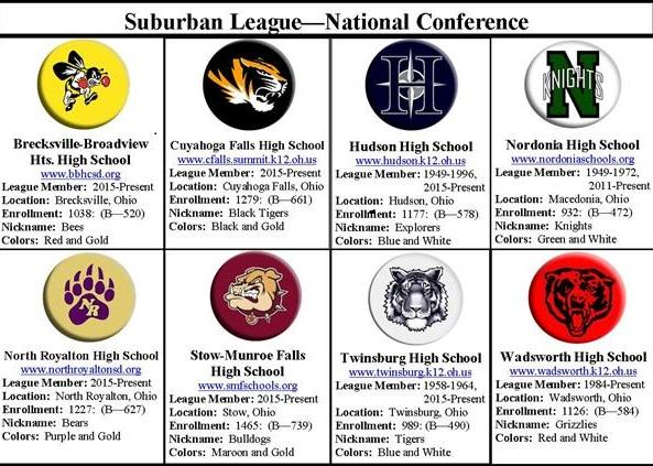 Suburban League - National Conference